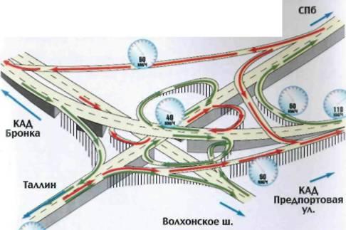 18. Пересечение КАД с Таллинским шоссе.