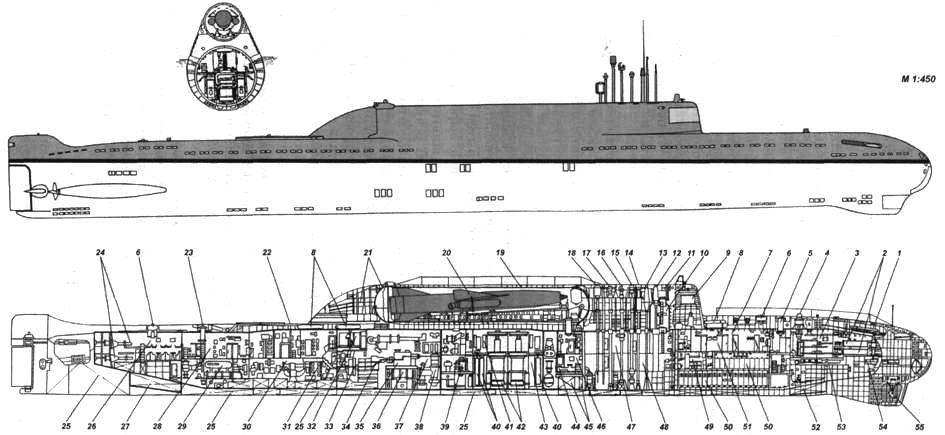 общая схема подводной лодки