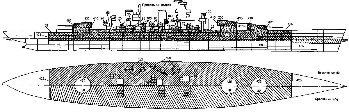 Схема бронирования линейного корабля проекта 23бис.  К концу октября ЦКБ-4 проработало четыре дополнительных варианта...