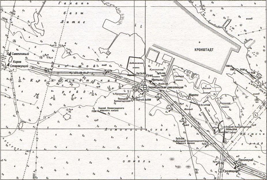 Приложение V. Потери кораблей и судов противника на Балтике в 1941 году - Трагедии Финского залива.