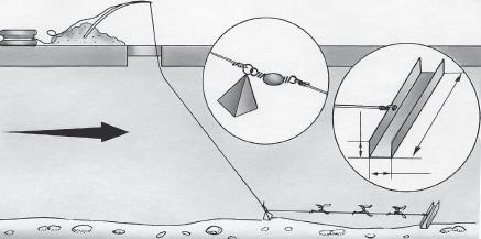 что такое ловля рыбы на метка