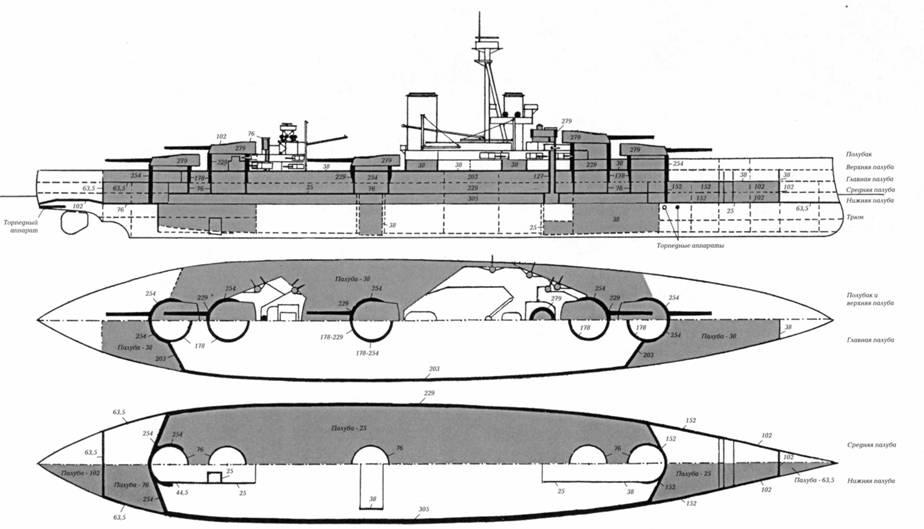 """Линейный корабль  """"Орион """", 1909.  Схема бронирования."""