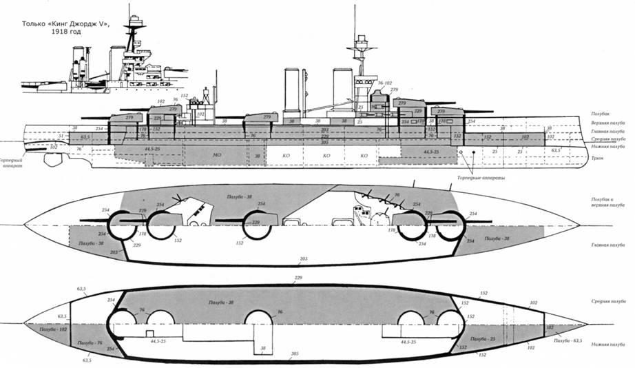 """Линейный корабль  """"Кинг Джордж V """". Расположение башен...  Вооружение.  Так как на этих кораблях применялась новая..."""