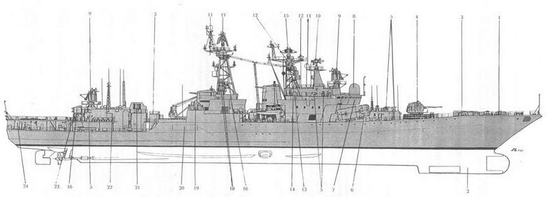 Ударные корабли. Часть 1