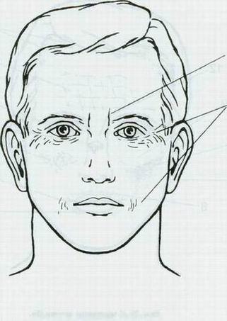 Искусство диагностики по лицу. Атлас