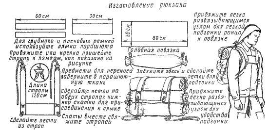 Выкройка тактического рюкзака мастер класс