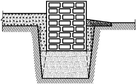 Как распланировать и обустроить дачный участок. 500 практических советов