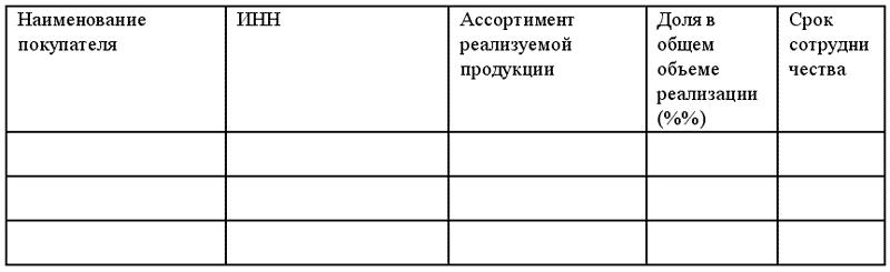 """"""",""""www.depositvklad.ru"""