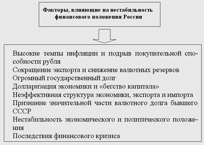 13. 3. Международная валютная система и валютный курс - Экономическая теория: конспект лекций.