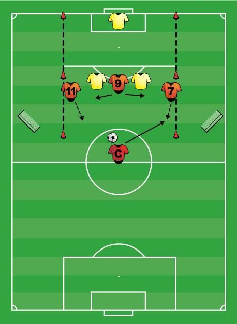 самый лучший схема футбола