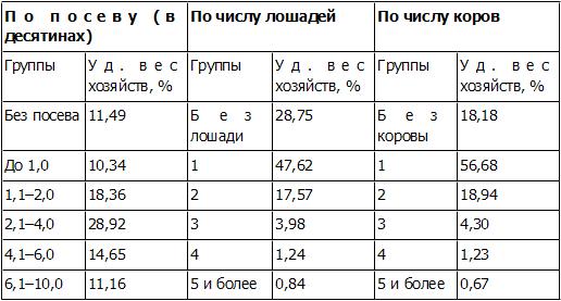 Петр Столыпин. Революция сверху