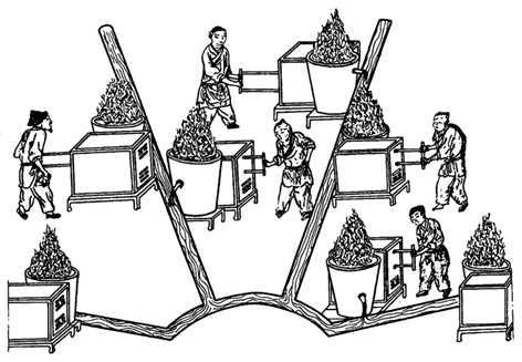 Металлургия железа в истории цивилизации
