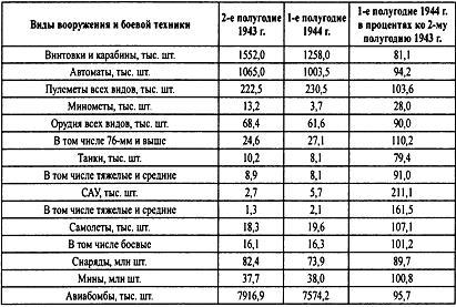 Крым 1944. Весна освобождения