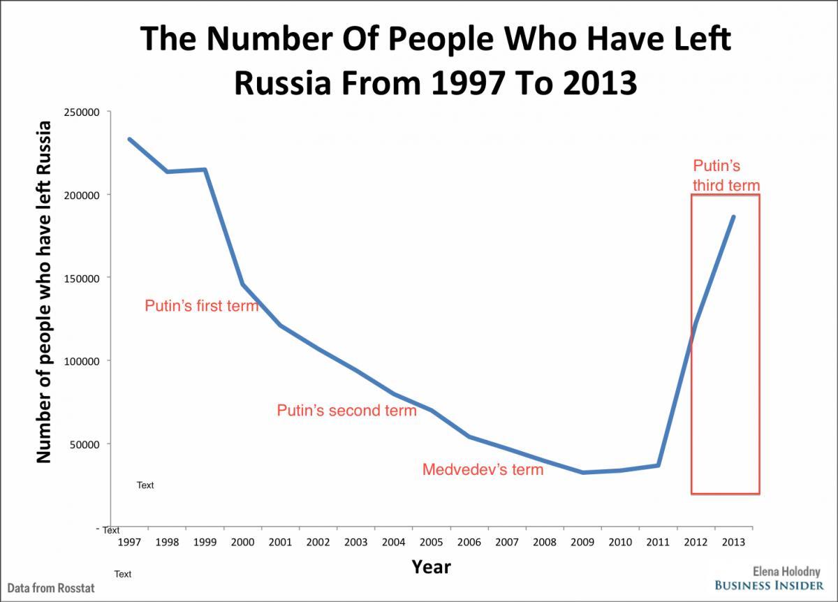 Разрушение будущего. Кто и как уничтожаетсуверенное образование в России