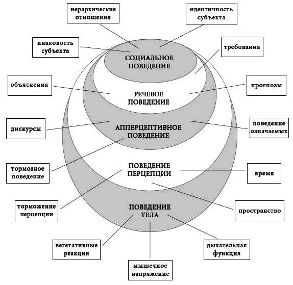 Развитие личности. Психология и психотерапия