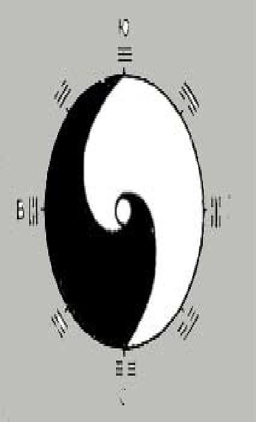 Основы науки Цигун