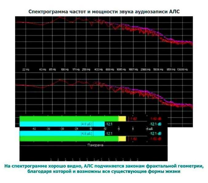 Криодинамика. Современный способ не стареть