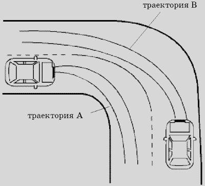 ГИБДД остерегается разрешить поворот на красный свет.