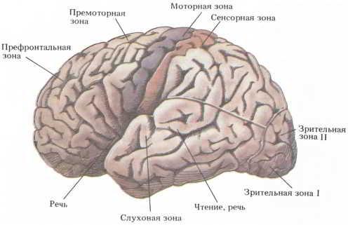 головная боль после масс