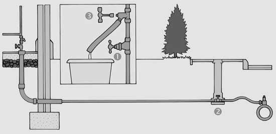 ...систему водоснабжения дома, которая состоит из бака для хранения холодной воды (1) и емкости для горячей воды.