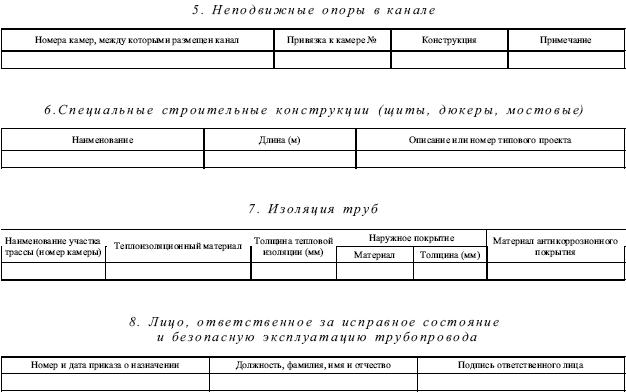 Теплоэнергетические установки. Сборник нормативных документов