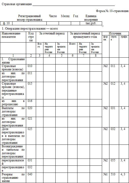 Бухгалтерский учет операций перестрахования в страховых организациях
