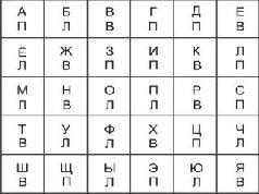 igri-novogo-koda-alfavit