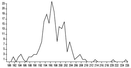 Денежно-весовые системы домонгольской Руси и очерки истории денежной системы средневекового Новгорода
