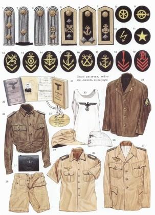 обозначения на рабочей одежде подводников что первой нижнем