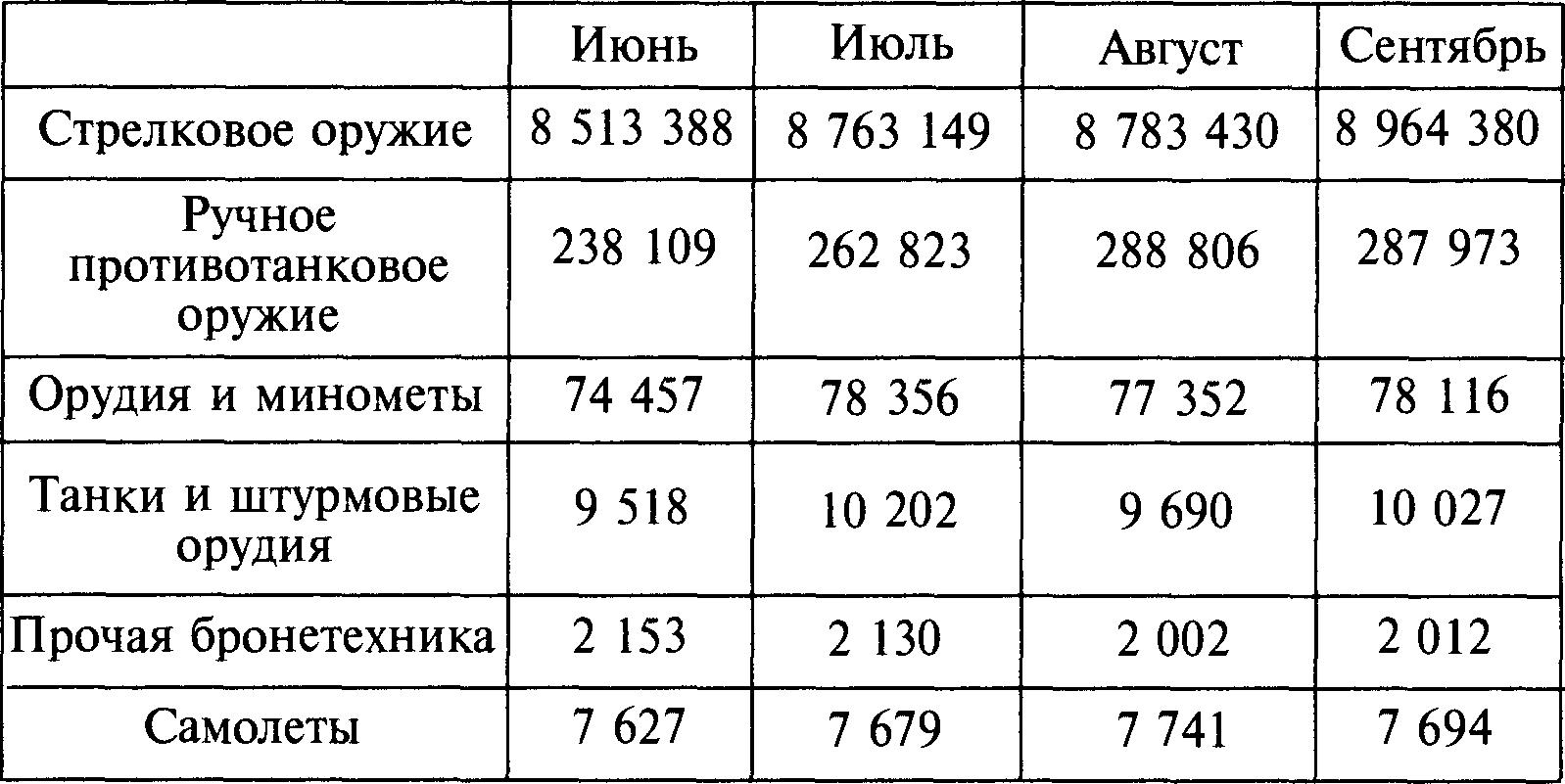 Мифы Великой Отечественной 2
