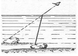 Как сделать гарпун для ловли рыбы в домашних условиях