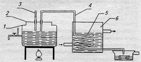 Самогонный аппарат, дистиллятор.