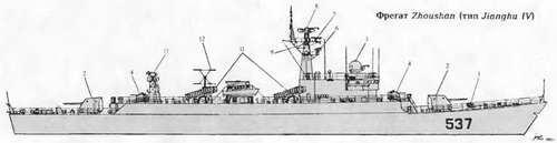 Боевые корабли мира на рубеже XX - XXI веков Часть III Фрегаты (таблицы картинками)