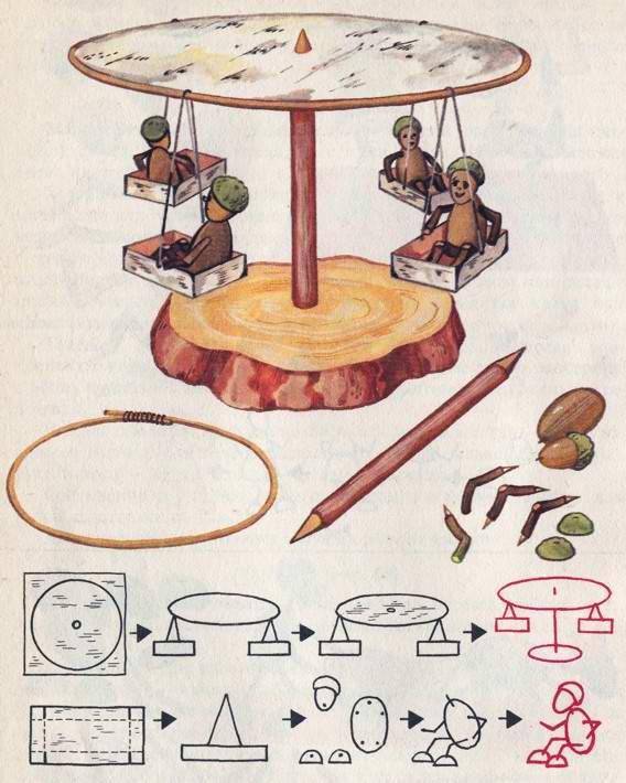 Для изготовления карусели вначале необходимо сделать...  Материал и инструменты: древесная кора, береста, гибкий прут...