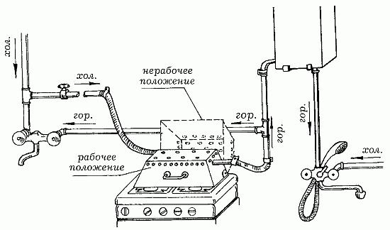 Как сделать водонагреватель своими руками для дачи