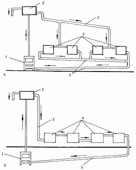 схемы отопления частного дома - Схемы.