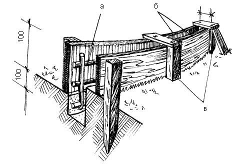 Дизайн участка