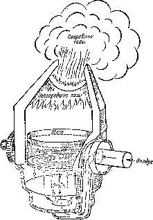 Схема конвертера Бессемера.  С изобретением конвертера технология производства стали полностью изменилась.