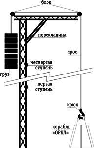 Истерия СССР
