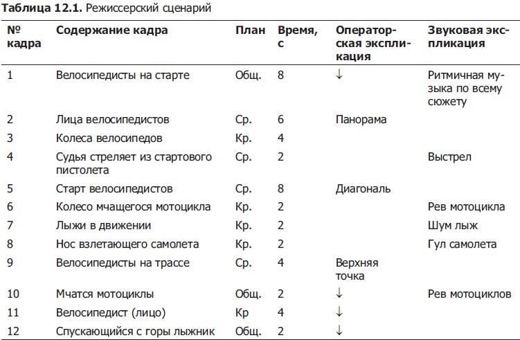 Режиссерский сценарий - библиотека сценариста - Сценарист. РУ