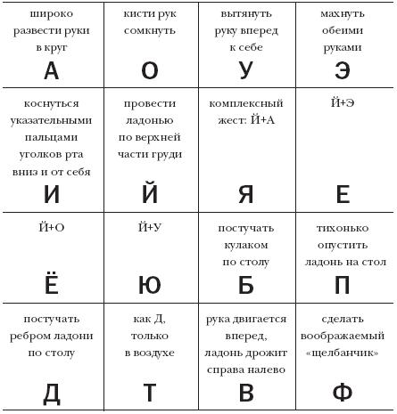 Лариса Геннадьевна Нуриева Развитие речи у аутичных детей.