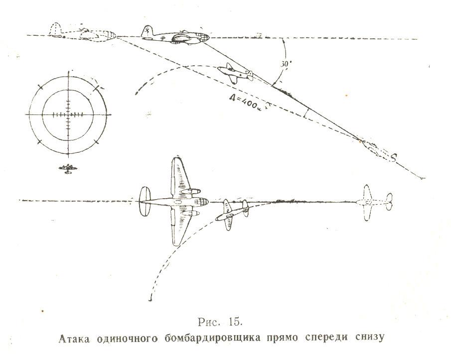 Инструкция по воздушному бою истребительной авиации (ИВБИА-45)